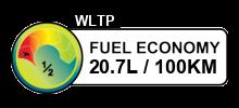 20.7 litres/100km