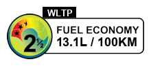 13.1 litres/100km