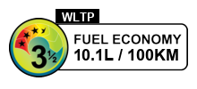 10.1 litres/100km