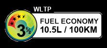 10.5 litres/100km