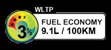 9.1 litres/100km