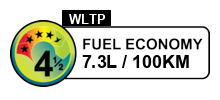 Fuel Economy Rating