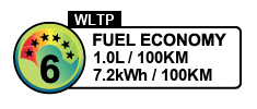 1 litres/100km