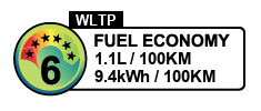 1.1 litres/100km