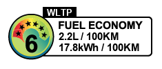 2.2 litres/100km