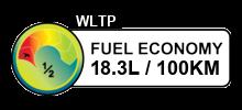 18.3 litres/100km