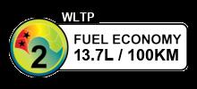 13.7 litres/100km