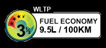 9.5 litres/100km